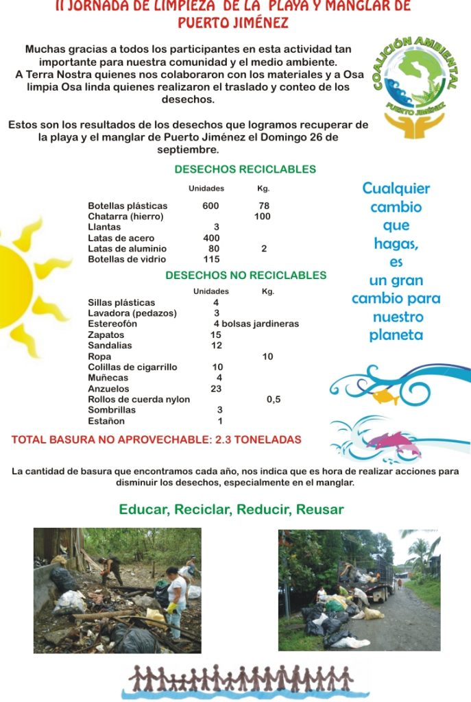 Results from the Puerto Jimenez mangrove and beach clean up 2010