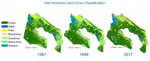 Osa Land Cover Maps from 1987 to 2017.